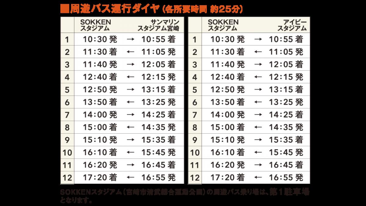 三球シャトルバス時刻表