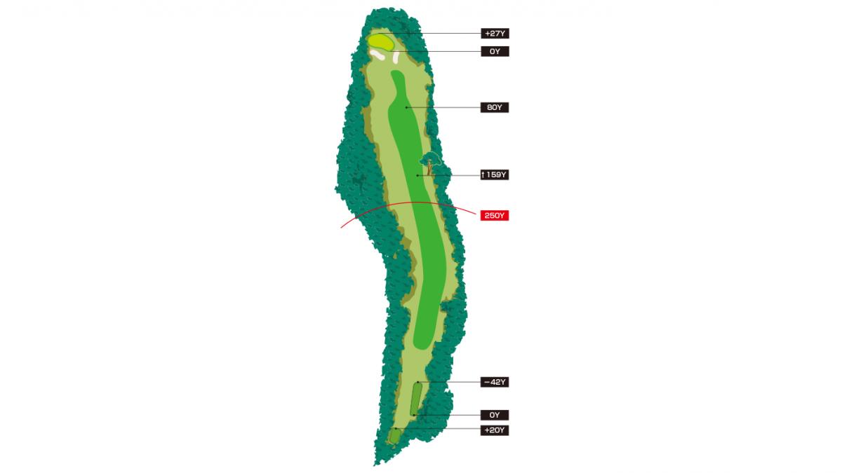 日南コース Hole 9 Par 5 コースマップ